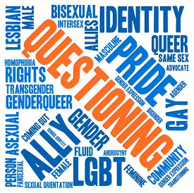 pic of intersex  - Questioning word cloud on a white background - JPG