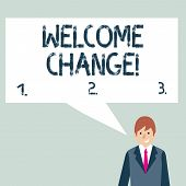 Writing Note Showing Welcome Change. Business Photo Showcasing To Accept With Pleasure The Occurrenc poster