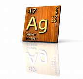 Silver Form Periodic Table Of Elements - Wood Board poster