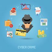 Cyber Crime Concept poster
