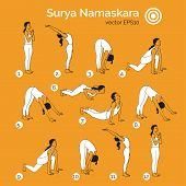 Vector yoga illustration. Surya Namaskara. poster