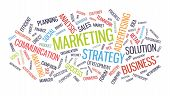 Marketing Business Strategy Word Cloud