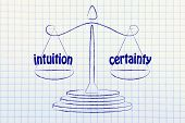 foto of intuition  - concept of comparing intuition and certainty illustration of an old school balance - JPG
