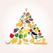 image of food pyramid  - Health food pyramid - JPG