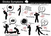 stock photo of stroking  - Stroke Symptoms  - JPG