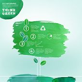 pic of environmentally friendly  - Vector watercolor hand drawn painted Illustration of environmentally friendly infographics - JPG