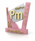 Promethium Form Periodic Table Of Elements - V2 poster