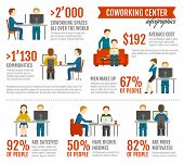 foto of coworkers  - Coworking inforgaphics set with coworkers figures and professional community workplace information vector illustration - JPG