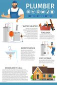 Vector Illustration Concept Page Plumber Service. Banner Vector Image Cartoon Web Page Piperline Rep poster