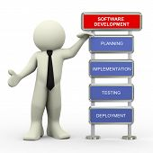 3D Businessman And Software Testing