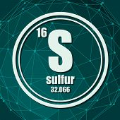 Sulfur Chemical Element. Sign With Atomic Number And Atomic Weight. Chemical Element Of Periodic Tab poster