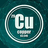 Copper Chemical Element. Sign With Atomic Number And Atomic Weight. Chemical Element Of Periodic Tab poster