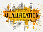 Qualification Word Cloud Collage poster