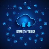 Internet Of Things. Iot Concept. Cloud And Other Icons Iot Concept. Global Network Technology Intern poster