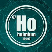 Holmium Chemical Element. Sign With Atomic Number And Atomic Weight. Chemical Element Of Periodic Ta poster