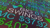 Big Swings Stock Market Ups Downs Turmoil 3d Illustration poster