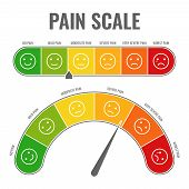 Pain Scale. Horizontal Gauge Measurement Assessment Level Indicator Stress Pain With Smiley Faces Sc poster