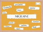 pic of pegboard  - Migraine Corkboard Word Concept with great terms such as painful rx stress and more - JPG