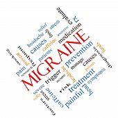 Migraine Word Cloud Concept Angled