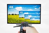 picture of comparison  - 4K television display with comparison of resolutions - JPG