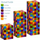 An image of a 3d mutual fund bar chart.