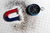 Red And Blue Horseshoe Magnet Or Physics Magnetic And Compass With Iron Powder Magnetic Field On Whi poster