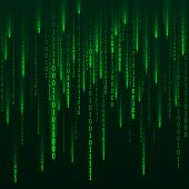 Sci-fi Background. Binary Computer Code. Green Digital Numbers. Matrix Of Binary Numbers. Futuristic poster