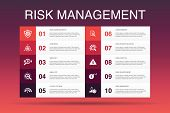 Risk Management Infographic 10 Option Template.control, Identify, Level Of Risk, Analyze Icons poster