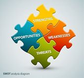 stock photo of swot analysis  - Vector SWOT illustration made from four colorful puzzle pieces - JPG