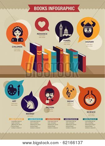 Reading books infographics, set of flat subject icons and book shelf  poster