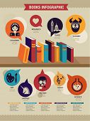 stock photo of book-shelf  - Reading books infographics - JPG