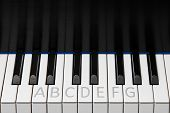image of keyboard keys  - Section of piano keyboard showing one octave plus two extra keys on each end - JPG