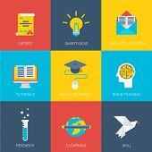 Flat education smart idea research design icons set graduate poster