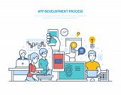App Development Process. Application Development, Web Site Coding, Programming, Web Design, Developm poster