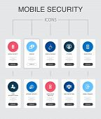 Mobile Security Infographic 10 Steps Ui Design.mobile Phishing, Spyware, Internet Security, Data Pro poster
