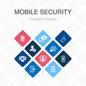 Mobile Security Infographic 10 Option Color Design.mobile Phishing, Spyware, Internet Security, Data poster