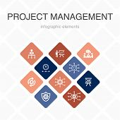 Project Management Infographic 10 Option Color Design. Project Presentation, Meeting, Workflow, Risk poster