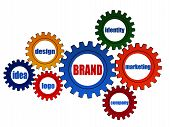 Brand And Business Concept Words In Color Gearwheels