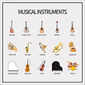 A Set Of Icons With Musical Instruments. Guitars, Winds, Strings, Keyboards, Percussion Instruments  poster