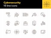 Cybersecurity Line Icon Set. Lock, Server, Access, Files, State Security Isolated Outline Sign Pack. poster