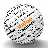 picture of significant  - Value Sphere Definition Meaning Importance Worth And High Value - JPG