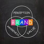 stock photo of perception  - Company Brand Improving Awareness and Perception of Value - JPG