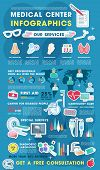 Medical Infographic With Health Care Statistic Charts. Doctor Of Cardiology Medicine, Traumatology A poster
