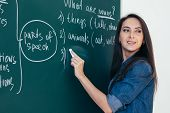 English Courses. Language School. Teacher Writing On Chalkboard poster