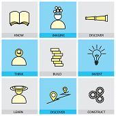 picture of thinking  - Flat design set of vector line icons of know imagine discover think thought build construct invent create creative learn discover find map infographics style concept collection - JPG