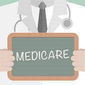 picture of medicare  - minimalistic illustration of a doctor holding a blackboard with Medicare text - JPG