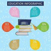 Vector Concept Illustration Education Infographic. Banner Image Cartoon Educational Book And Academi poster