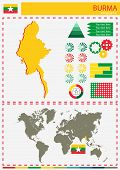 stock photo of nationalism  - vector Burma illustration country nation national culture - JPG