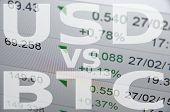 image of bitcoin  - US dollar versus Bitcoin  - JPG