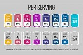 Creative Vector Illustration Of Nutrition Facts Information Label For Cereal Box Package Isolated On poster